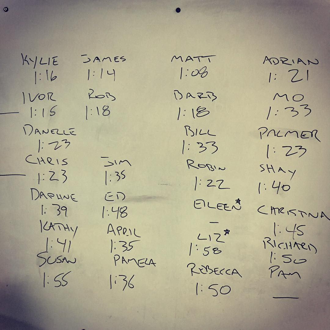 A white board with four columns of peoples' names with their swim times written in black marker. The times range is 1:08 to 1:55.